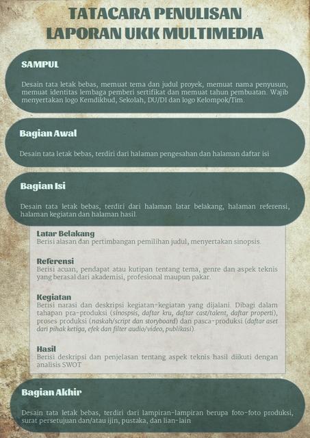 Aturan Penulisan Laporan